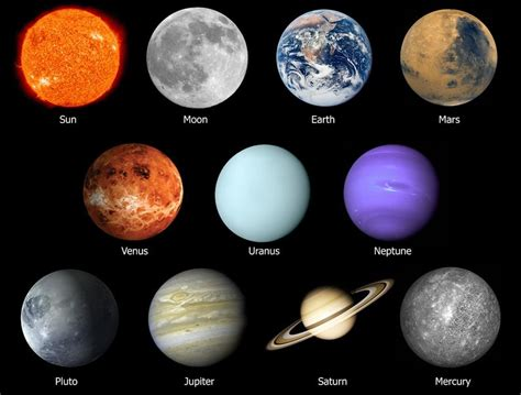what colors are the planets all colors of planets pics about space