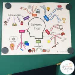 schema map teaching schema and metacognition to intermediate students