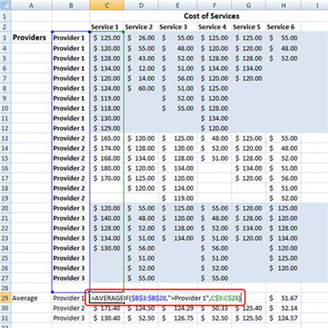 a complex pricing model made easy by excel part 1 ai