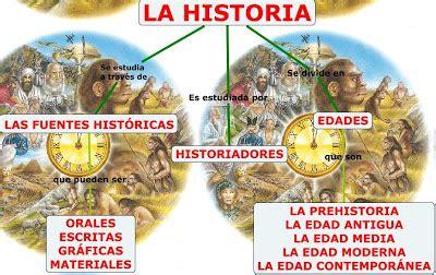 miscelaneas cultura imagenes geografia blog de sociales y algunas cosas m 225 s blog de pepe oliver