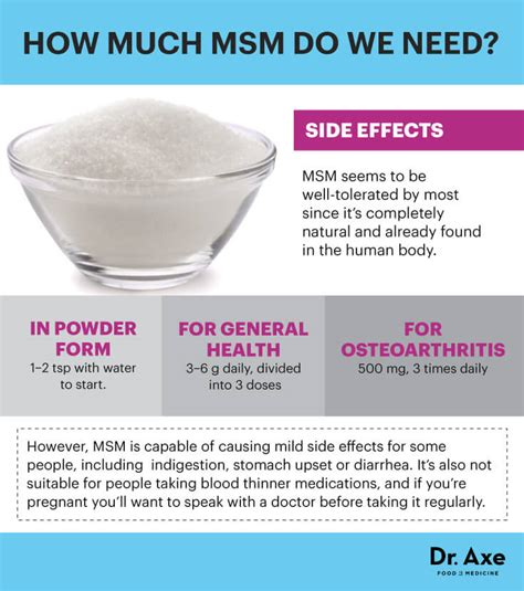 The Ms M by Msm Supplement Improves Joints Allergies And Gut Health