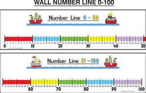 Personalised Name Wall Stickers For Kids jumbo number line 0 100 maths resources