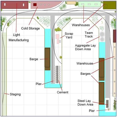 Lance Mindheim Shelf Layouts by Small Switching Plan By Lance Mindhiem Model Railroad
