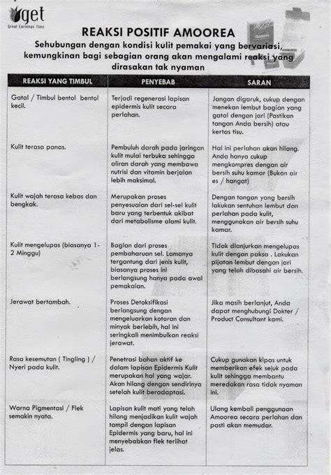Dan Khasiat Sabun Amoorea reaksi positif sabun amoorea amoorea indonesia