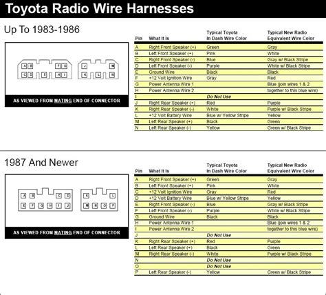2000 toyota avalon radio wiring diagram also 2003 wiring