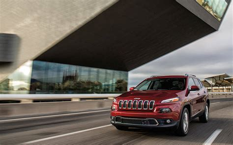 Jeep Dealership Irvine 5 Things To Consider When Buying A Car In Orange County
