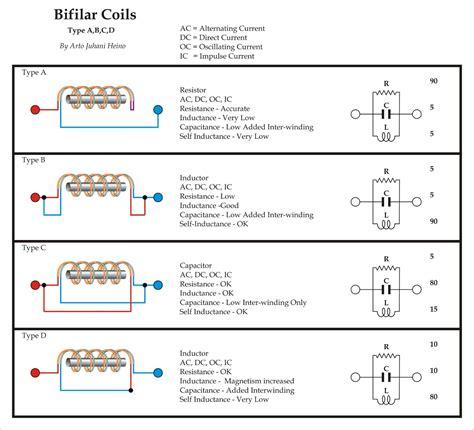 Tesla Bifilar Coil Tesla Mag Motor Schematics Tesla Free Engine Image For