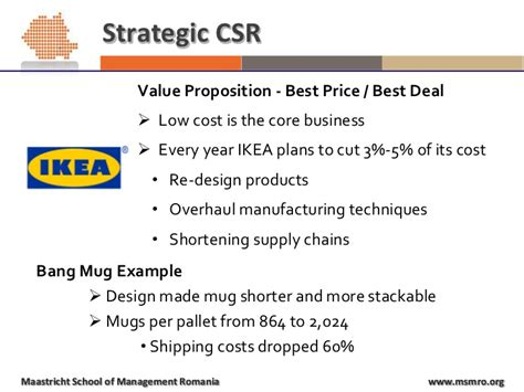 Ikea Design Tool quot csr as a core business strategy quot masterclass by john