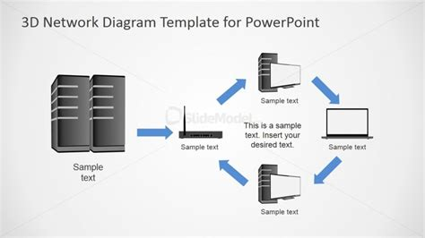network diagram templates for powerpoint ring topology powerpoint network slidemodel