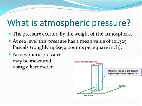 ambiance definition pressure to powerpoint