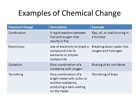 define response induction chemical induction definition 28 images chemical induction in stress test 28 images sos