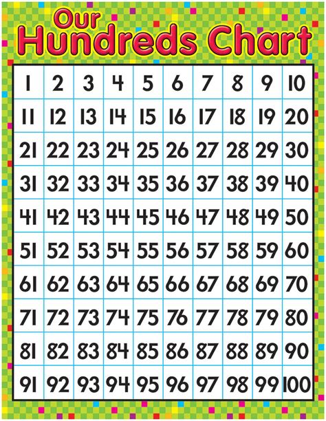 large printable hundreds chart search results for big multiplication chart calendar 2015