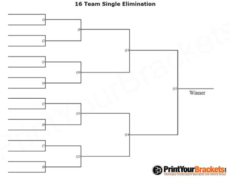 image 16 team tournament bracket gif dragonballrp a
