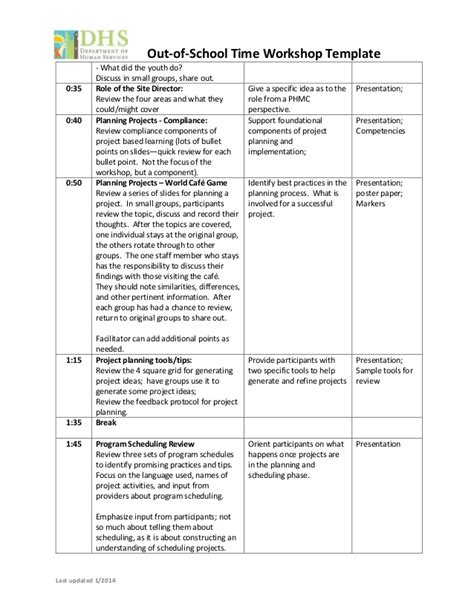 Workshop Project Template Workshop Template Structured Activities Managing