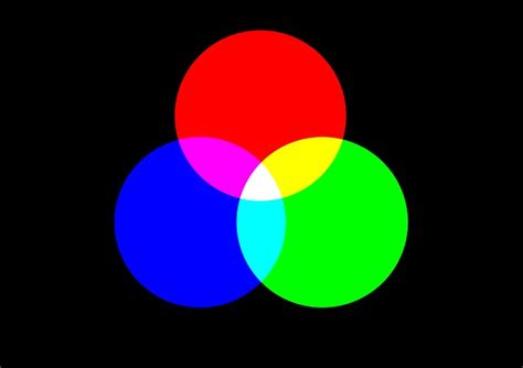 complementary color of blue free pictures additive 2 images found