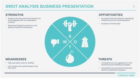 business as usual templates for powerpoint presentations business