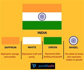 indian flag colors meaning with flags what do flags stand for significance