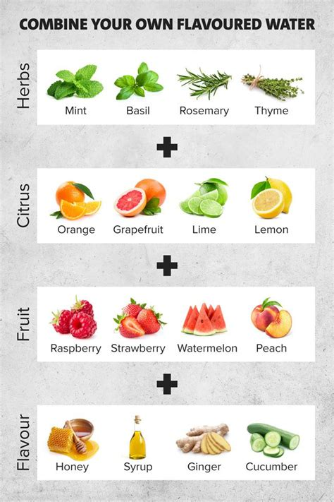 Detox Water Combinations by Best 25 Daily Water Intake Ideas On