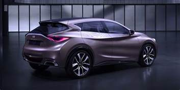 Build Infiniti Infiniti Qx30 Nissan To Build Compact Suv In The Uk