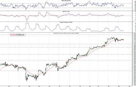 stock pattern alerts stock trading alert broad stock market at new highs