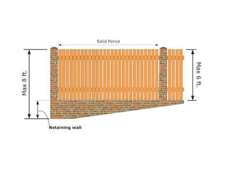 17 6 6 2 fence and wall height