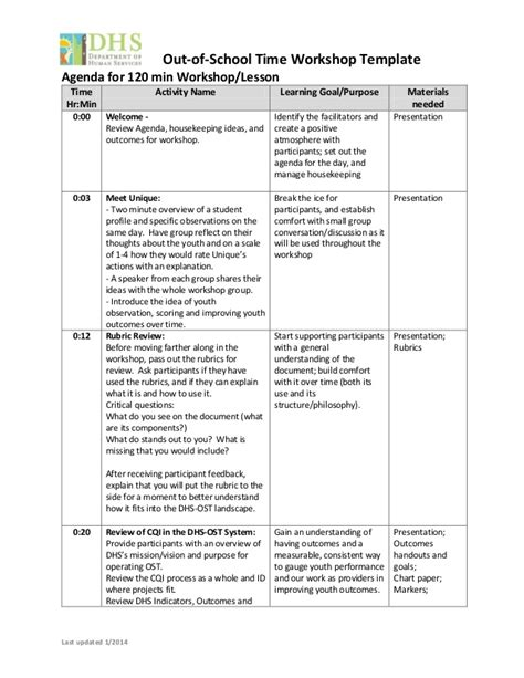 workshop templates workshop template 21st century skills rubric 10 22 14
