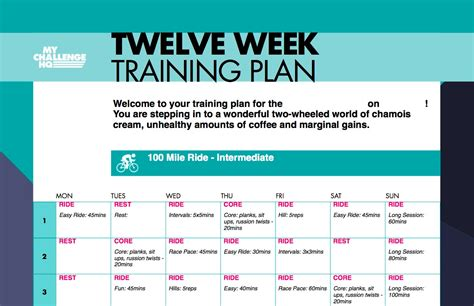 To Cycling Plan by 12 Week Road Cycling Plans 50mile 100mile