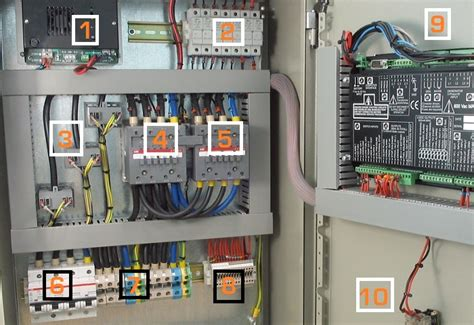 Panel Genset Automatic Transfer Switch Price Genset Controller