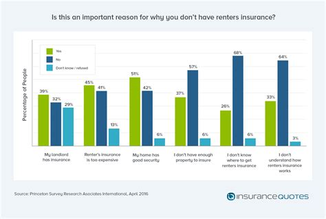 house renters insurance renters insurance for house 28 images why you should