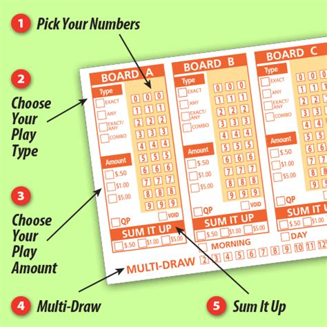 How To Play The Lottery And Win Money - how to play pick 3