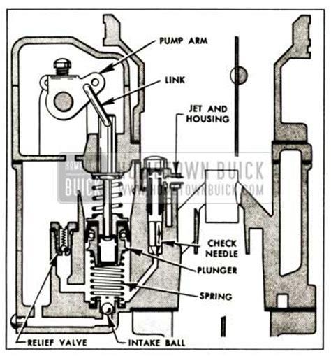 icom radio wiring diagram car repair manuals and wiring