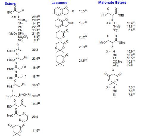 Pka Table by Pka Amino Acids Chart
