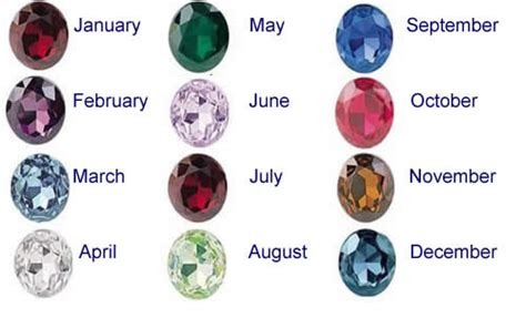 what color birthstone is june birthstones and their meanings psychicsoncam