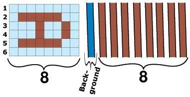 html input pattern alphanumeric friendship bracelets alphabet letter patterns