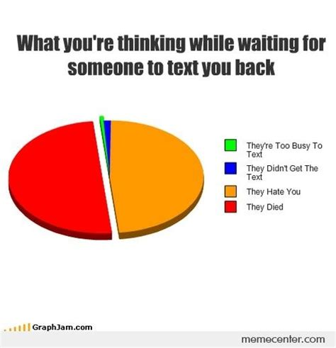 Waiting For Text Meme - texting back memes image memes at relatably com