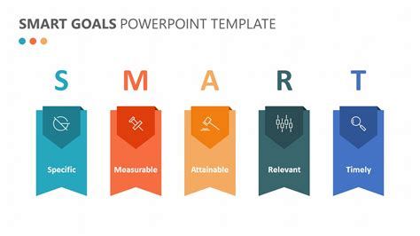 powerpoint smart templates smart goals powerpoint template pslides