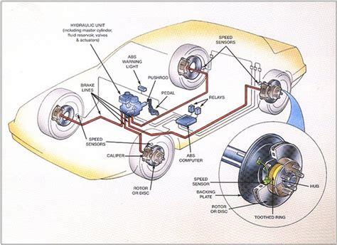 car braking system diagram auto parts diagrams
