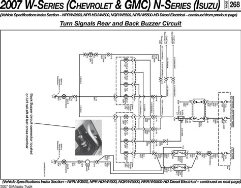 2005 gmc w4500 wiring diagram trusted wiring diagrams bmw gs fuse box diagram automotive circuit e wiring schematics g puller trusted diagrams