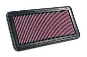 Air Filters K N Releases Air Filter For 2002 To 2007 Maruti Suzuki
