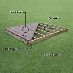 building a shed base