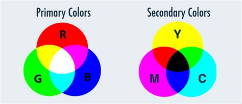primary colors and secondary colors how to choose color schemes for your infographics visual