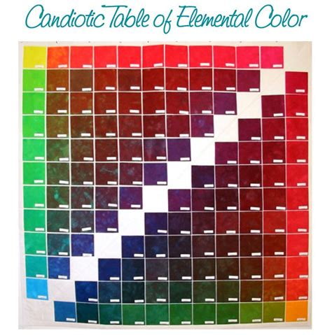 11 best images about procion mx mixing on colour chart rit dye and poster