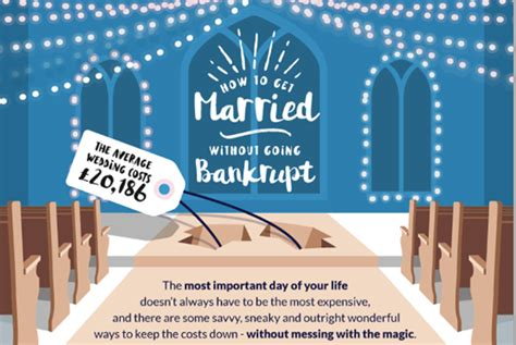 how to sue a bank how to plan a wedding without breaking the bank sue