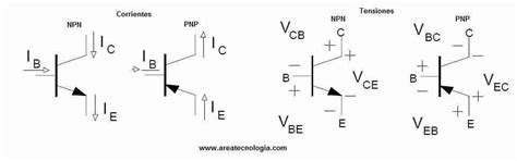 funcion transistor pnp y npn funcion transistor pnp y npn 28 images transistor como funciona tipos de transistores