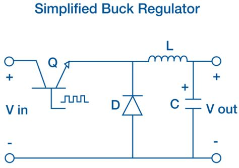 inductor capacitor basics capacitor and inductor basics 28 images 55 back to basics tutorial on lc resonant circuits