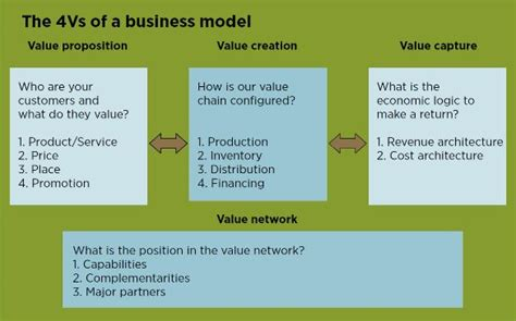 The Agency The Of The Modelling Industry by Business Model Innovation Institute For Manufacturing Ifm