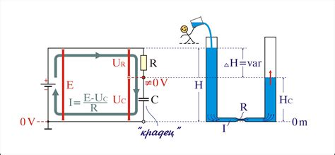 capacitor pass ac block dc why dc block in capacitor 28 images why we use blocking and by pass capacitor in ce lifier