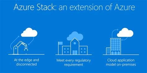 microsoft hybrid cloud unleashed with azure stack and azure books microsoft launched azure stack for india