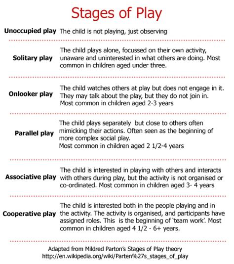 5 types of who can ruin your identifying and dealing with narcissists sociopaths and other high conflict personalities books stages of play jpg 482 215 544 pixels kindergarten resources
