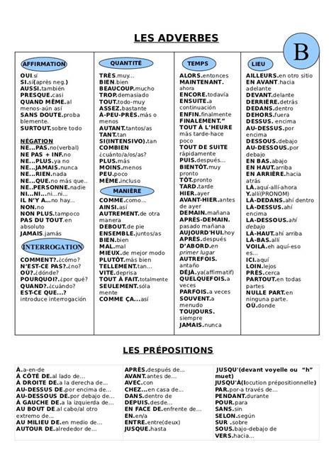 vocabulaire espagnol plus adverbes pr 201 positions cours d espagnol adverbes pr 233 position et vocabulaire